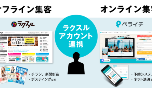 オンライン・オフラインでの集客が可能に!ペライチが印刷・集客のシェアリングプラットフォーム「ラクスル」と連携開始。