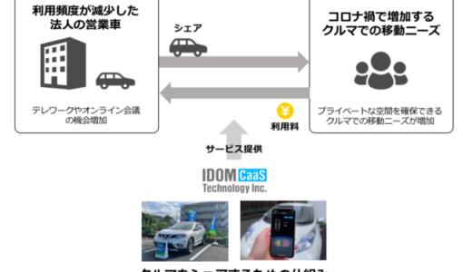 法人が保有する社用車の維持費軽減が期待!IDOM CaaS Technologyが「コミュニティカーシェア」サービスの提供を開始
