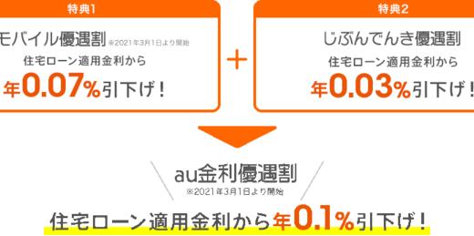 au携帯とセット利用で住宅ローンの金利を年0.07%引き下げ!「住宅ローンauモバイル優遇割」が2021年3月1日開始。