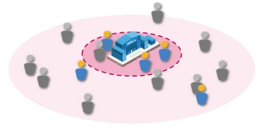 図2 広告接触者、非接触者だけでなく周辺の状況も判定