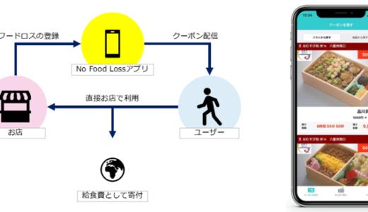 お得なクーポンで食品ロスを削減!JR東海グループが食品ロス削減アプリ「No Food Loss」を導入!4月1日からスタート