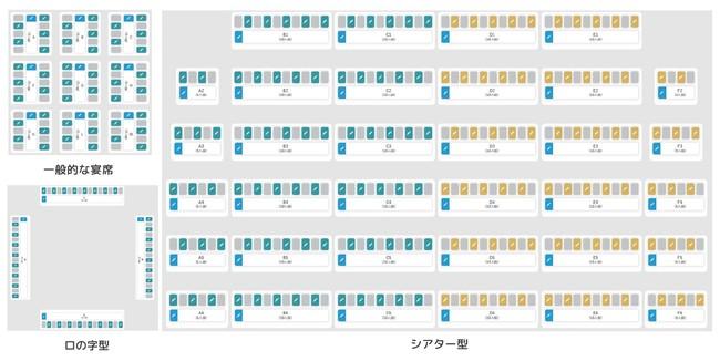 ▲様々な配席レイアウトに対応しているため、多種多様なシーンで利用いただけます。