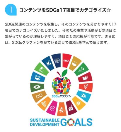 特徴1:コンテンツをSDGs17項目でカテゴライズ☆