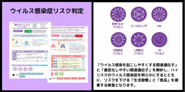 ウイルス感染症リスク判定