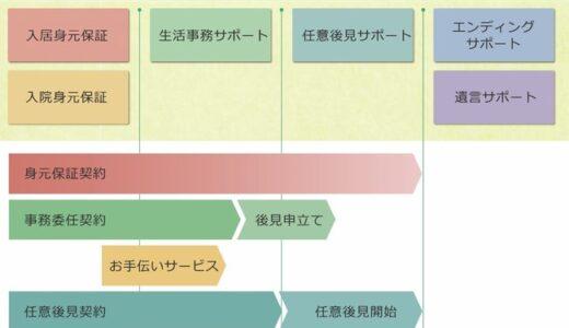 日本郵便と連携して高齢者社会に向けて終活を支援!一般社団法人全国シルバーライフ保証協会が「オーカスタイル」の提供を開始。
